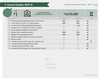 LCAP-Infographic-Part-3-2014-15-Annual-Update-1.png